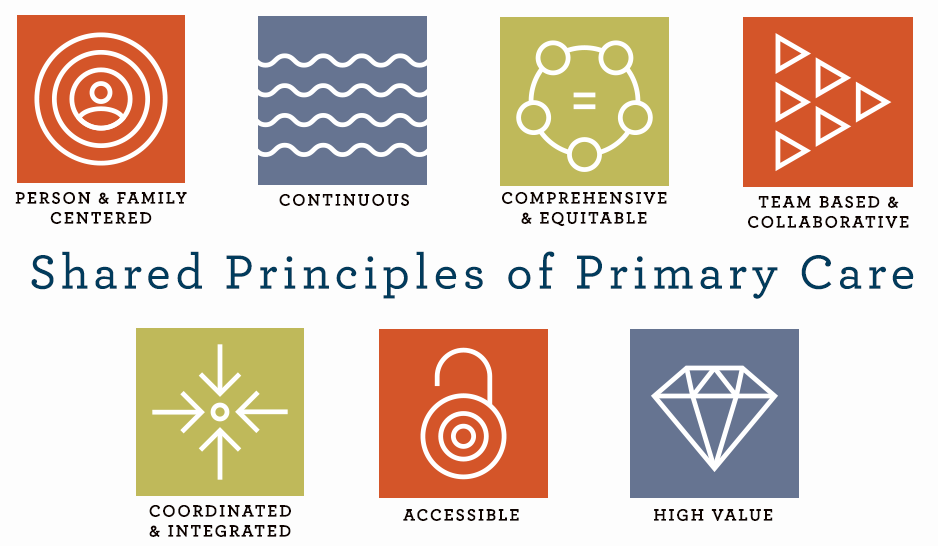 Principles of pediatric patient safety: reducing harm due to medical care.