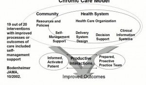 CMD New Health Partnerships: Improving Care by Engaging Patients - May 4th